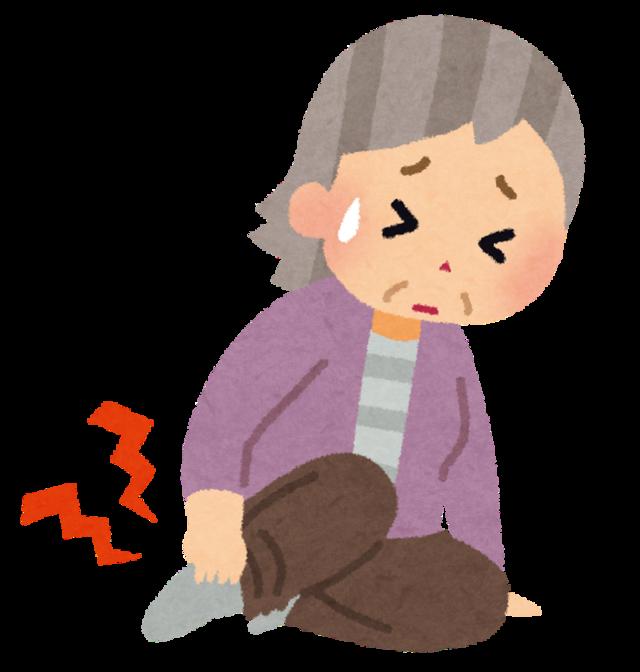 神経の障害~神経損傷、神経炎